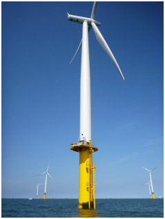 wind energy project delivery